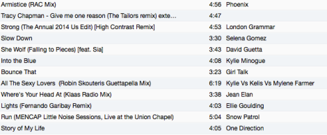 Studio Cycling Playlist